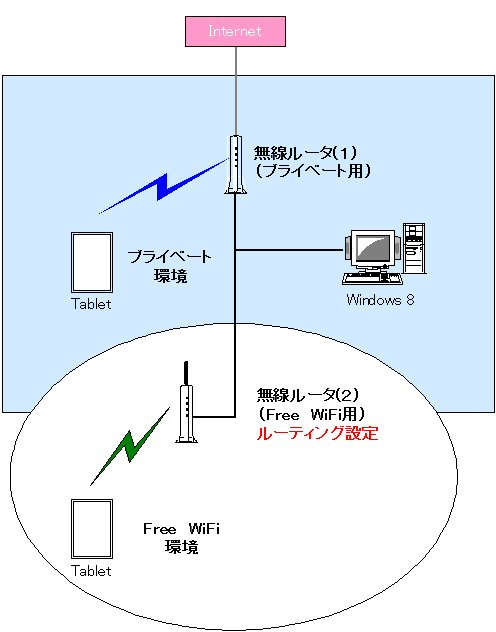 Image0f