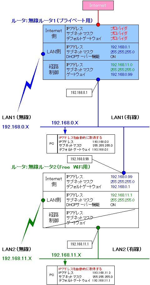 Image_lan0s
